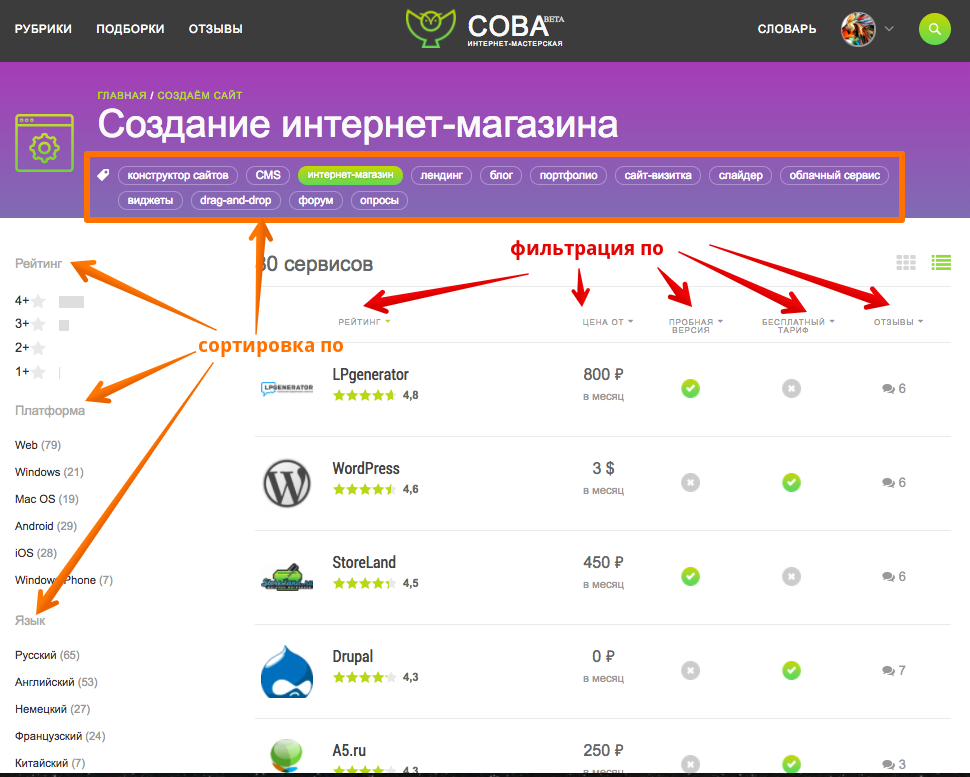 Как создать интернет-магазин? Список CMS и конструкторов для создания интернет-магазина