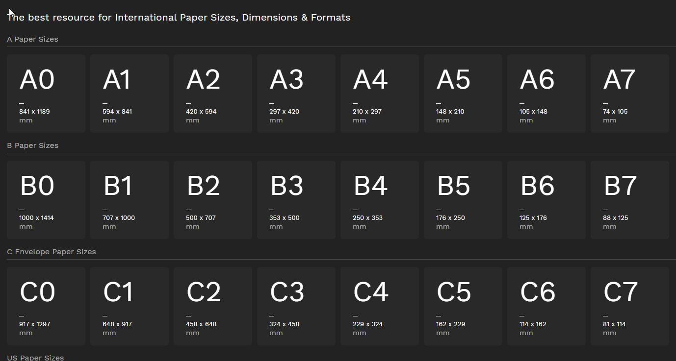 Сайт Paper Sizes