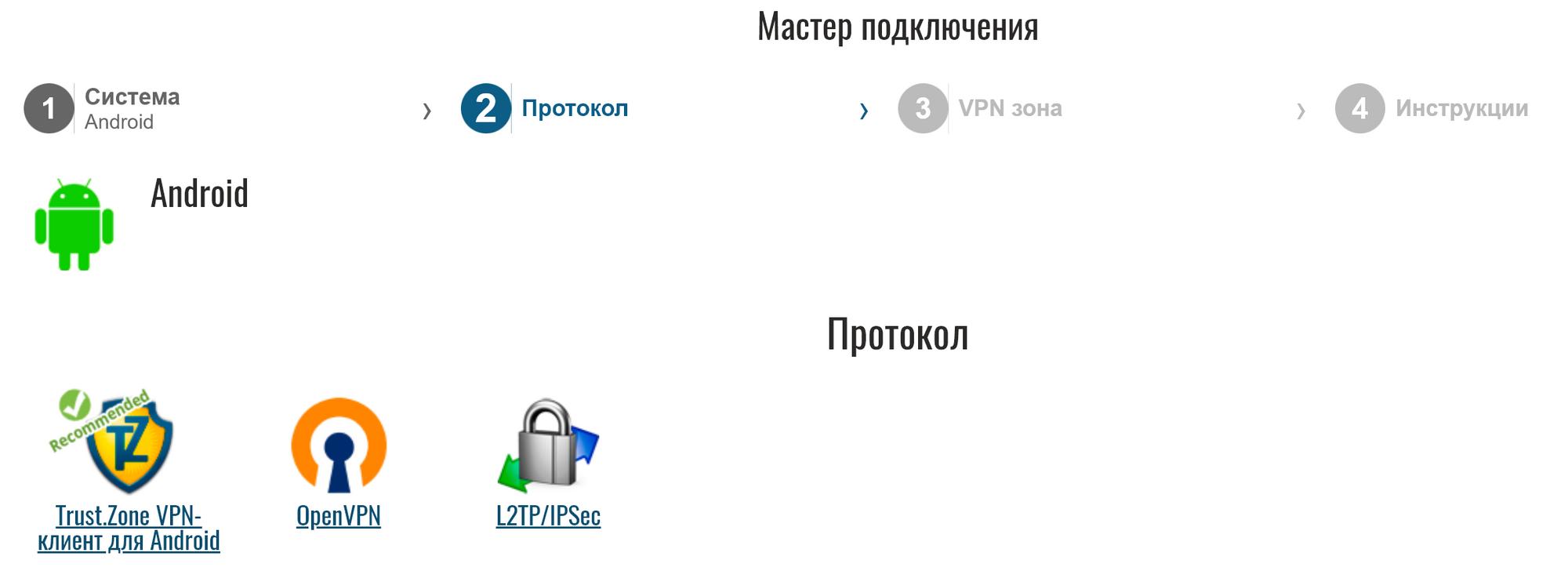 Настройка Trust.Zone на Android
